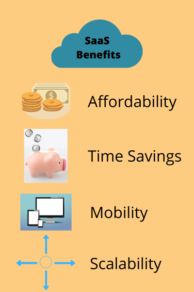 SaaS Benefits