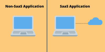 Saas vs. Non-SaaS Application